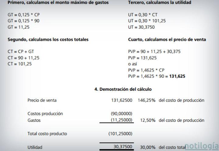 formula_precio