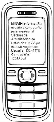 Mensaje telefonico GMV