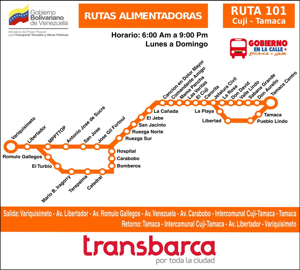 Ruta_101