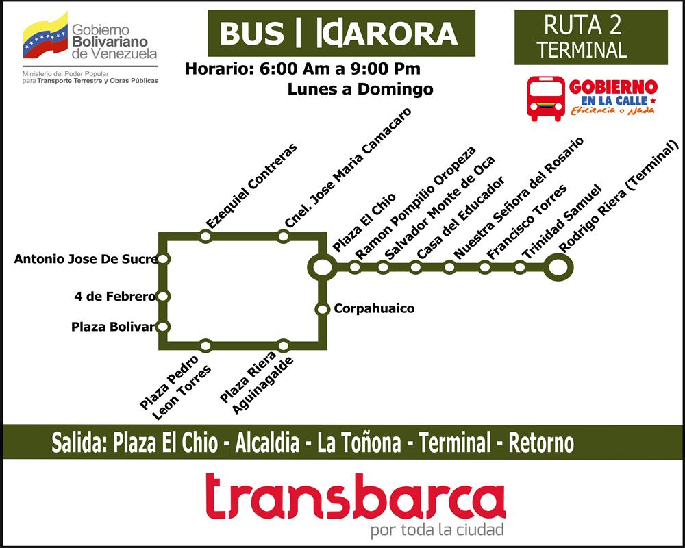 Ruta_2_Terminal