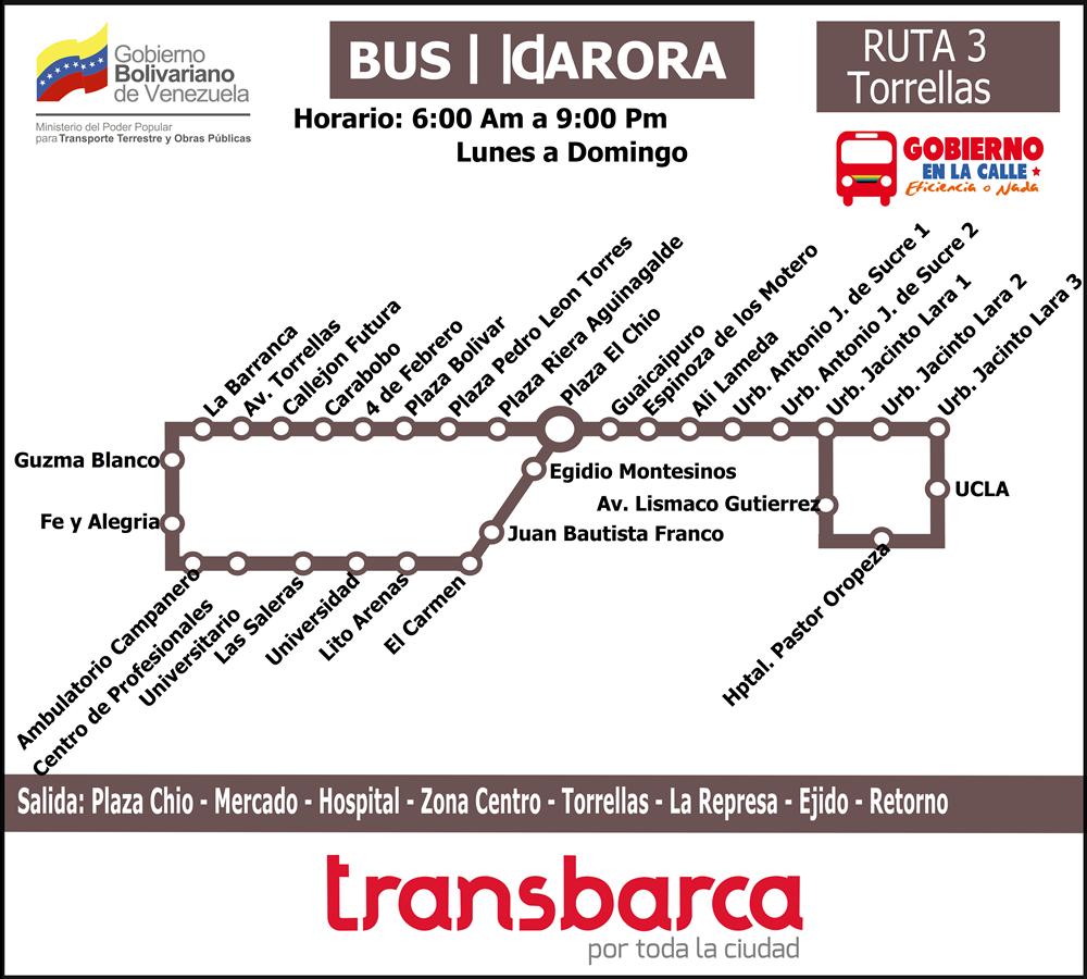 Ruta_3_Torrellas