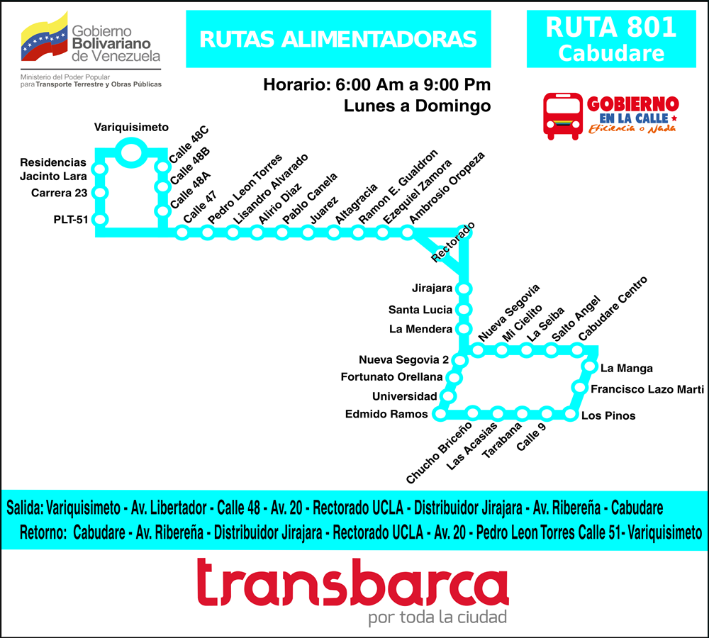 Ruta_801