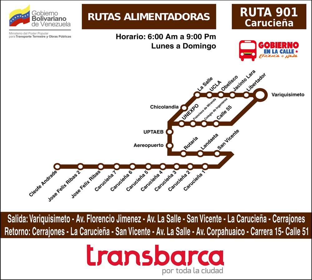 Ruta_901