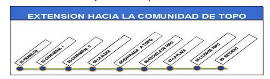 ruta33