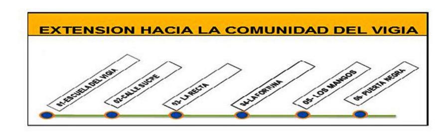 ruta44