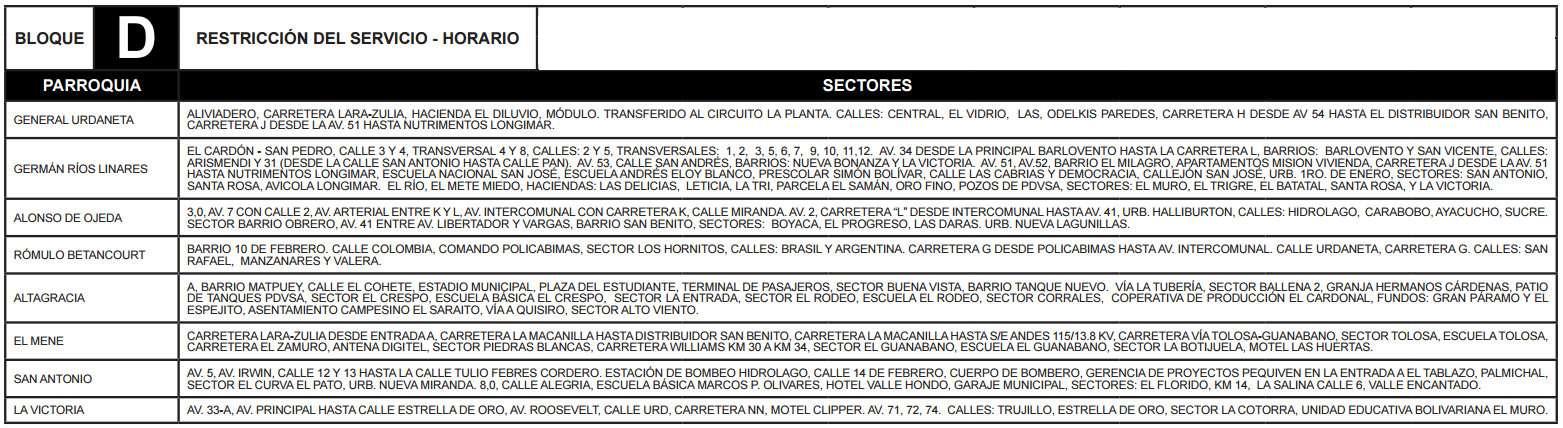Cronograma de racionamiento el ctrico zulia costa for Cronograma de racionamiento de luz en aragua
