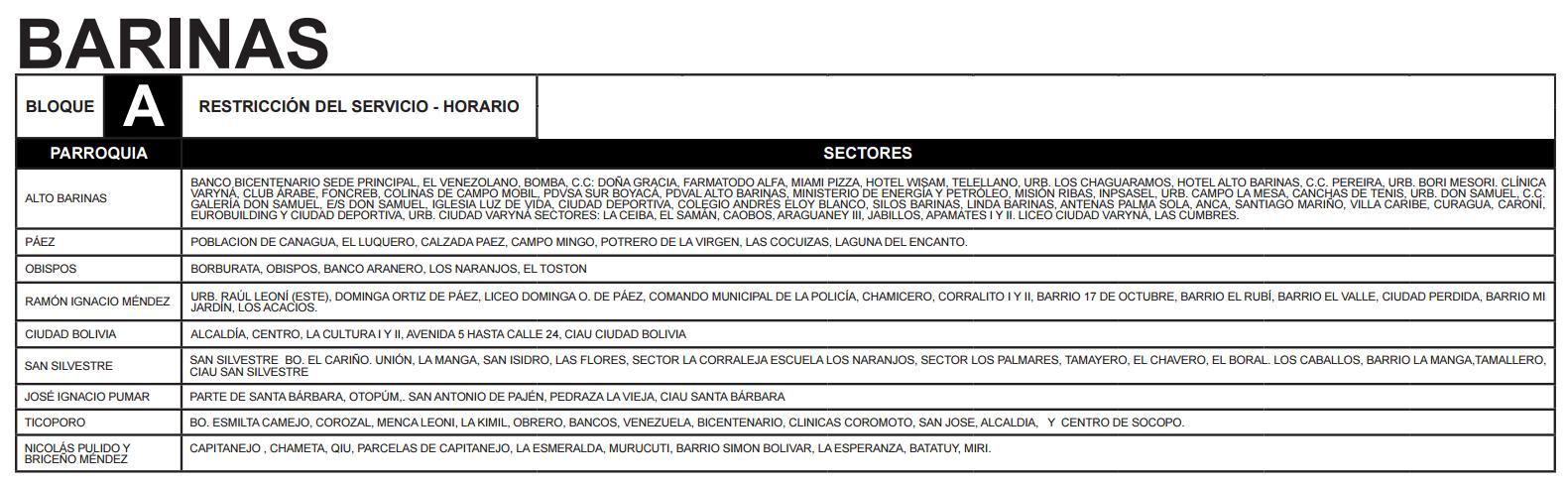 Cronograma de racionamiento el ctrico barinas del 13 al 19 for Racionamiento de luz en aragua