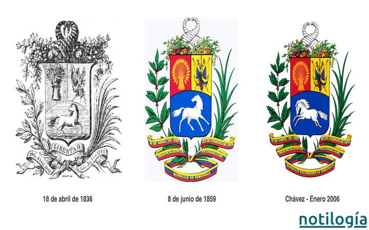 18 de Abril - Creado y Legislado el Escudo de Venezuela
