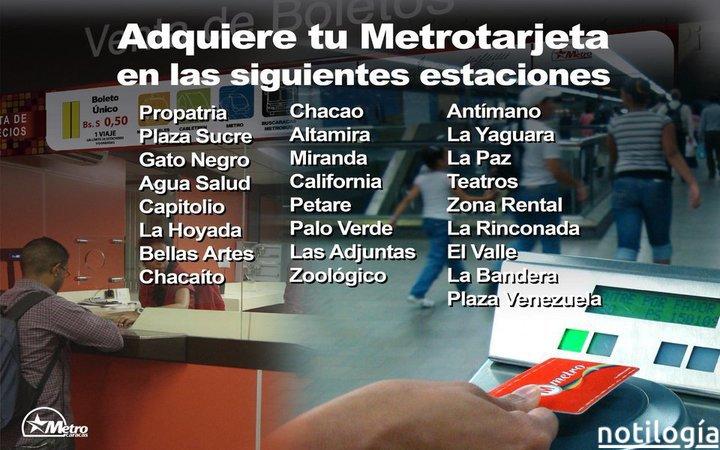 Cómo Comprar la Tarjeta del Metro de Caracas