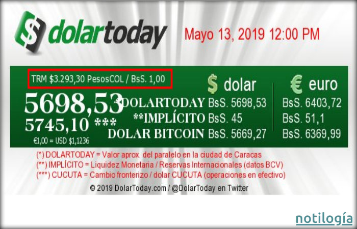 Monitor DolarToday