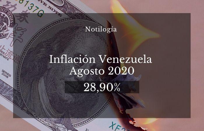 Inflación Venezuela